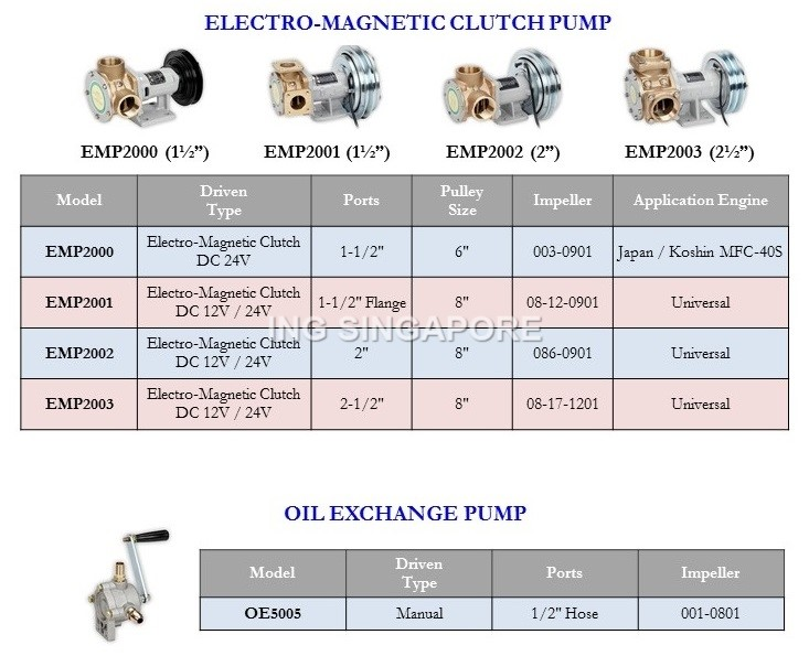 Marine Engine Cooling Pump4