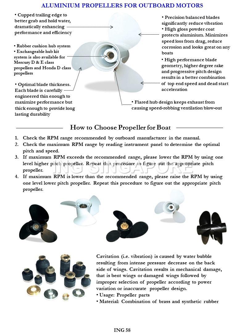 Aluminium Profellers For Outboard Motots1
