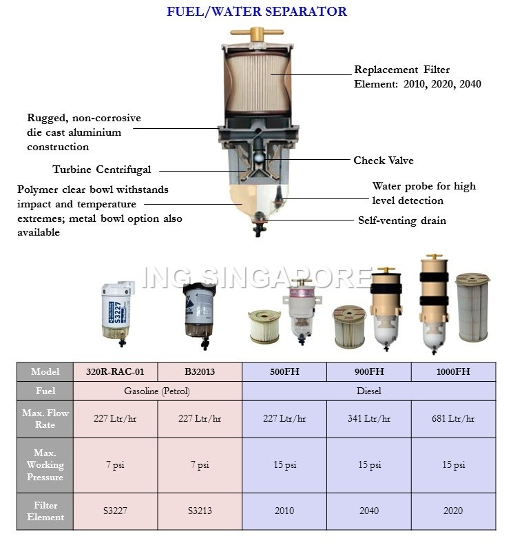 Fuel Water Separator1