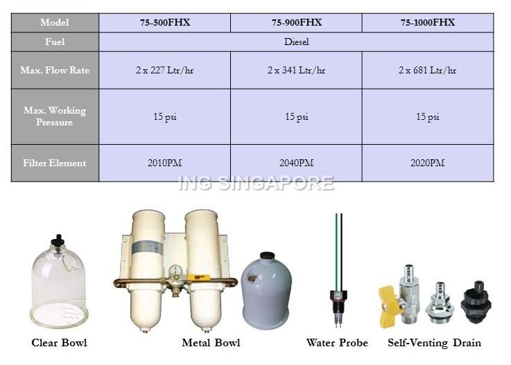 Fuel Water Separator2