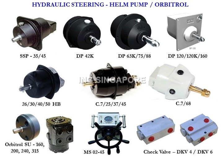 Hydraulic Steering - Helm Pump, Orbitrol1