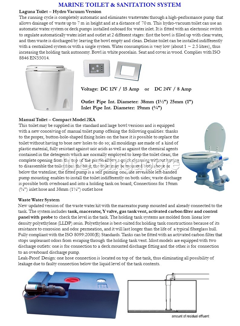 Toilet & Sanitation System1