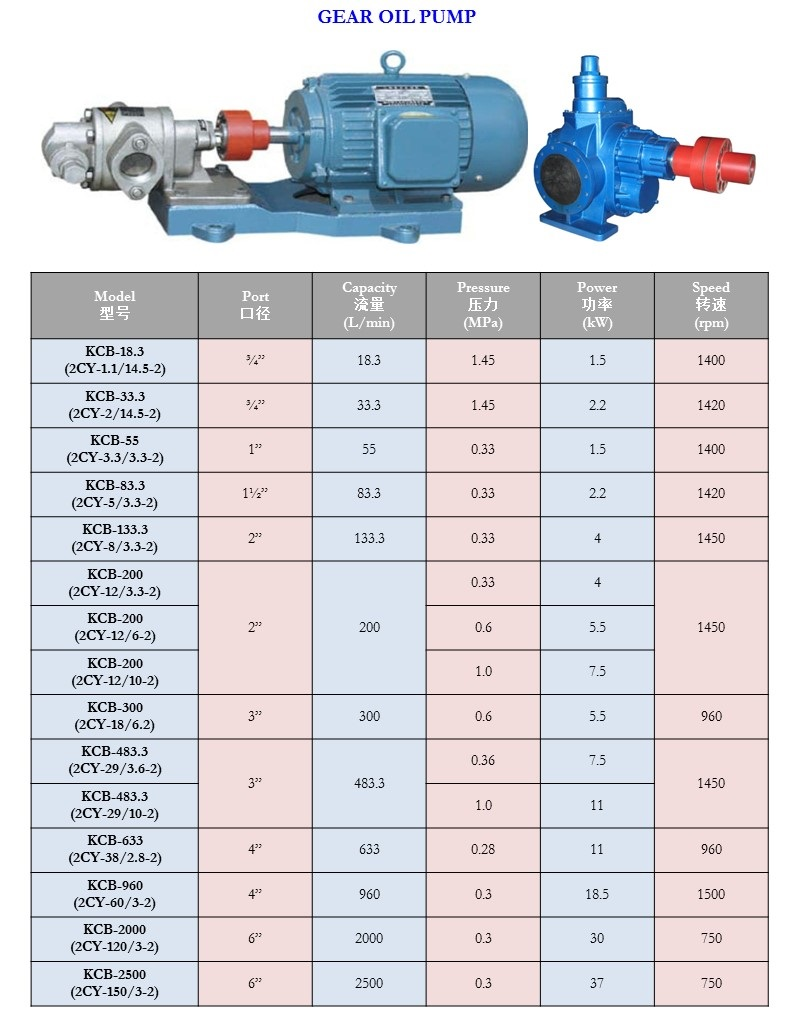 WaterDieselOil Pump4